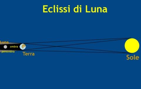 eclissi_luna.jpg