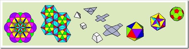 Insegnare geometria con Google SketchUp