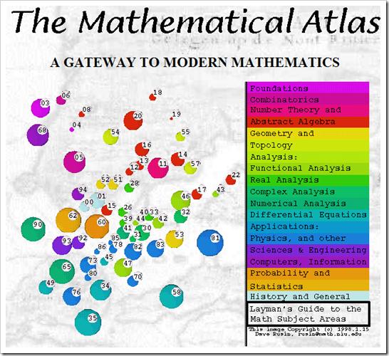 Un Atlante della Matematica