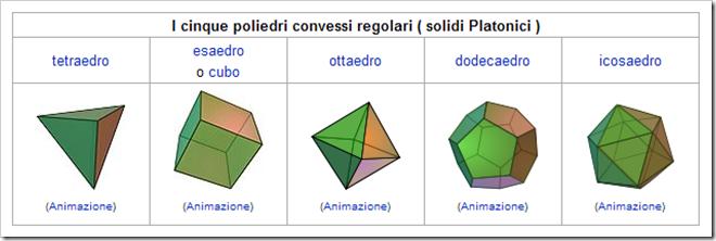 Modelli 3d interattivi: polyhedra.org