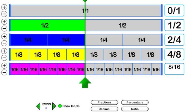 Visualizza frazioni, decimali, percentuali e rapporti