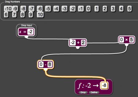 Impara le funzioni con l'idraulico dei numeri