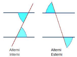 Rette parallele tagliate da una trasversale