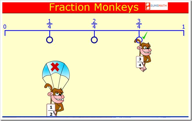 Scimmie e frazioni equivalenti