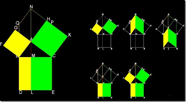 Dimostrazione visuale primo teorema di Euclide