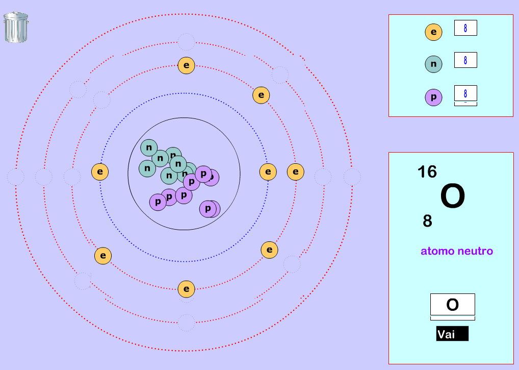 Costruisci l'atomo
