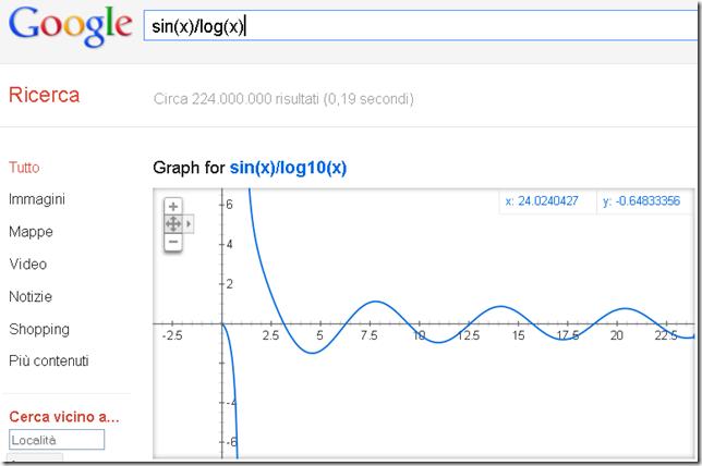 Google traccia i grafici delle funzioni