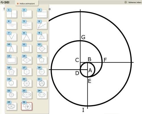 Costruzioni geometriche spiegate in video