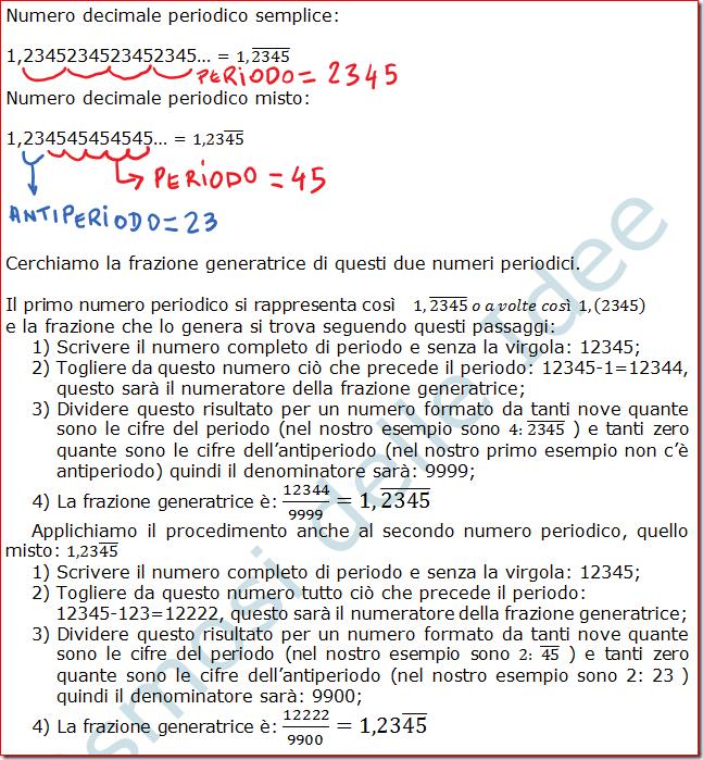 Da decimale periodico a frazione generatrice