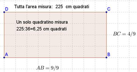Trovare le dimensioni di un rettangolo sapendo il loro rapporto e l'area