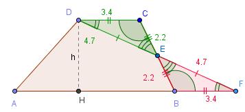 Area del trapezio con GeoGebra