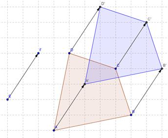 Traslazione di un quadrilatero con GeoGebra
