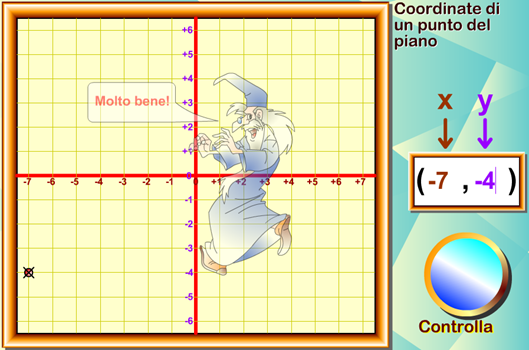 Mago Merlino ti insegna le coordinate del piano