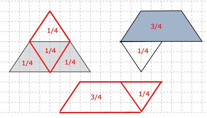 Soluzioni guidate prove Invalsi Matematica 2012