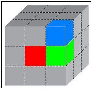 Soluzioni guidate prove Invalsi Matematica 2010