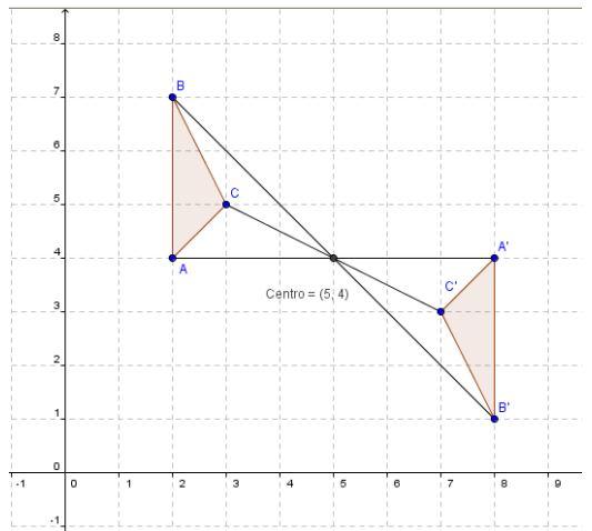 Soluzioni guidate prove Invalsi Matematica 2008