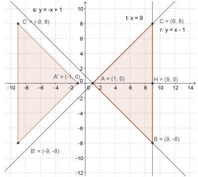 Procedimento Esame Matematica Terza Media 3