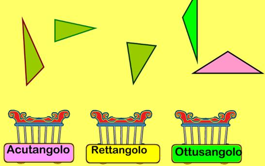 Classifica i triangoli in base agli angoli