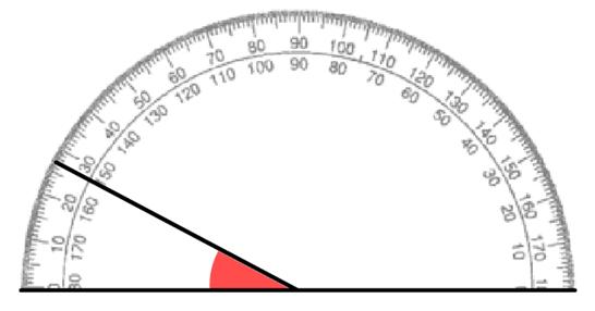 Indovina l'angolo, ma senza il goniometro