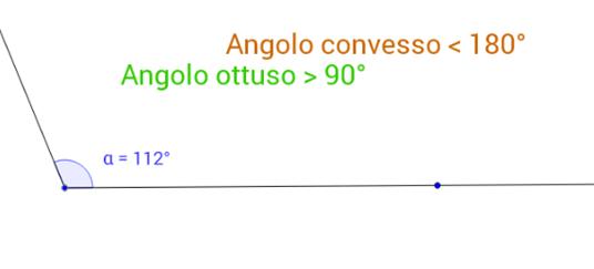 Angoli animati con GeoGebra