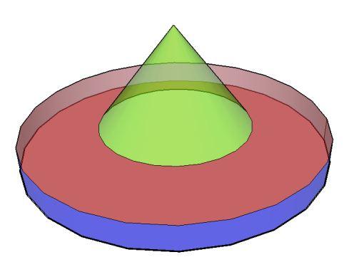 Procedimento Esame Matematica Terza Media 6