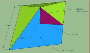 Piramide con base un rombo, problema risolto