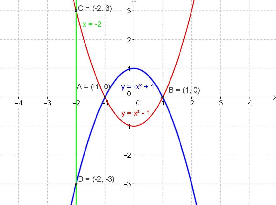 Procedimento Esame Matematica Terza Media 10
