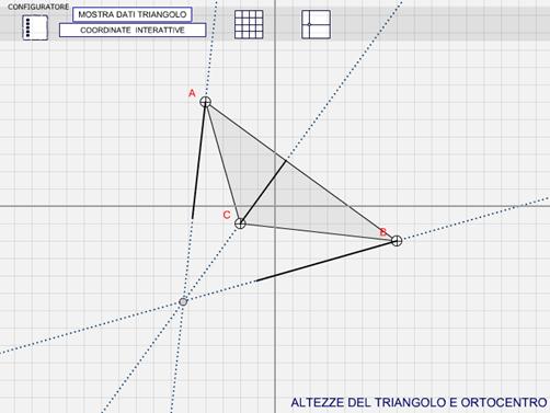 Interattivo sui punti notevoli dei triangoli