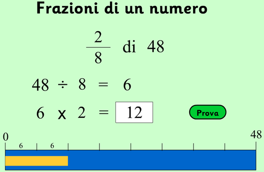 Come si calcola il valore di una frazione impropria | Viva ...