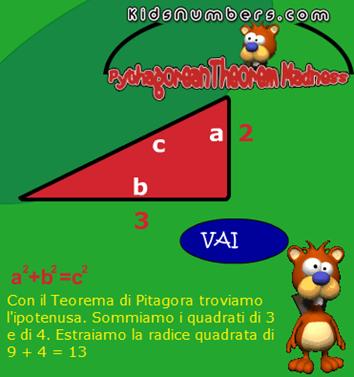 Impara il Teorema di Pitagora giocando
