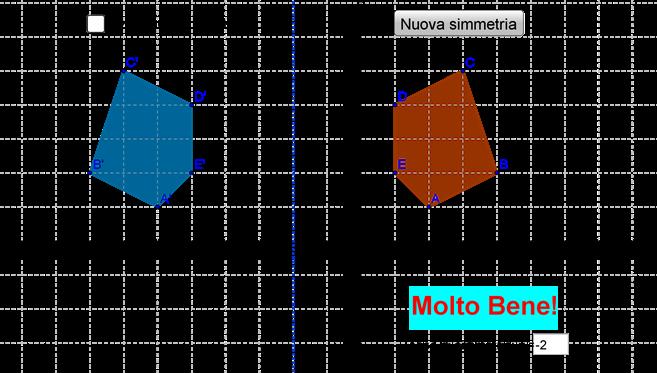 Individua l'asse di simmetria con GeoGebra