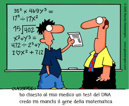 Esercizi di algebra, analisi e trigonometria risolti un passo alla volta