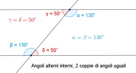 Angoli formati da una retta che taglia due parallele