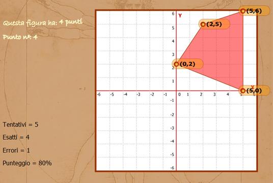 Impara le coordinate cartesiane