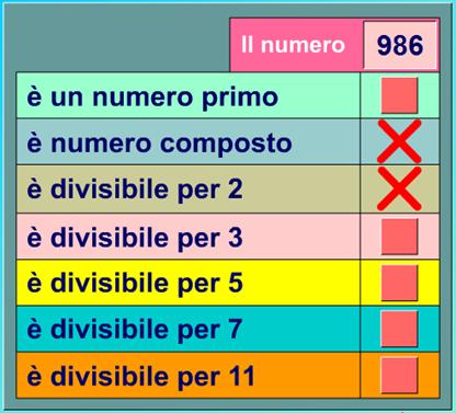Riconoscere un numero primo, criteri di divisibilità