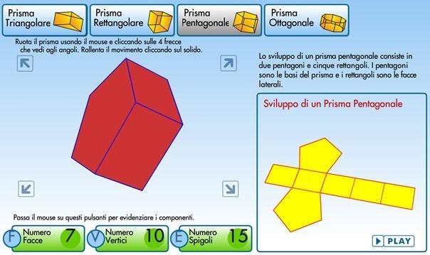 Sviluppo e caratteristiche dei prismi
