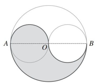 Soluzioni simulazioni Invalsi Matematica 2