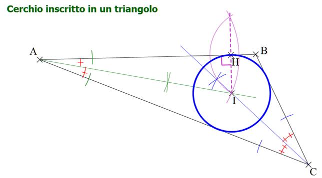 Circonferenza inscritta in un triangolo, con riga e compasso