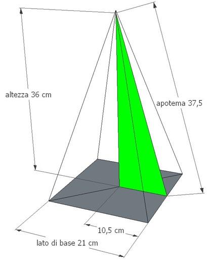 Trovare le misure della piramide sapendo rapporto e volume