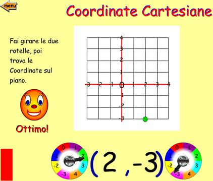 Riconosci e usa le coordinate cartesiane