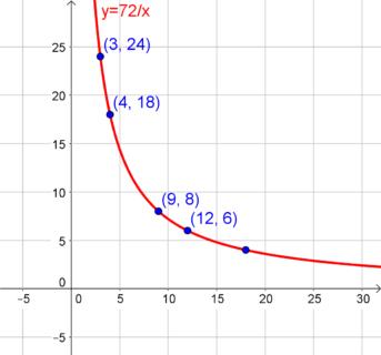 Procedimento Esame Matematica Terza Media 22